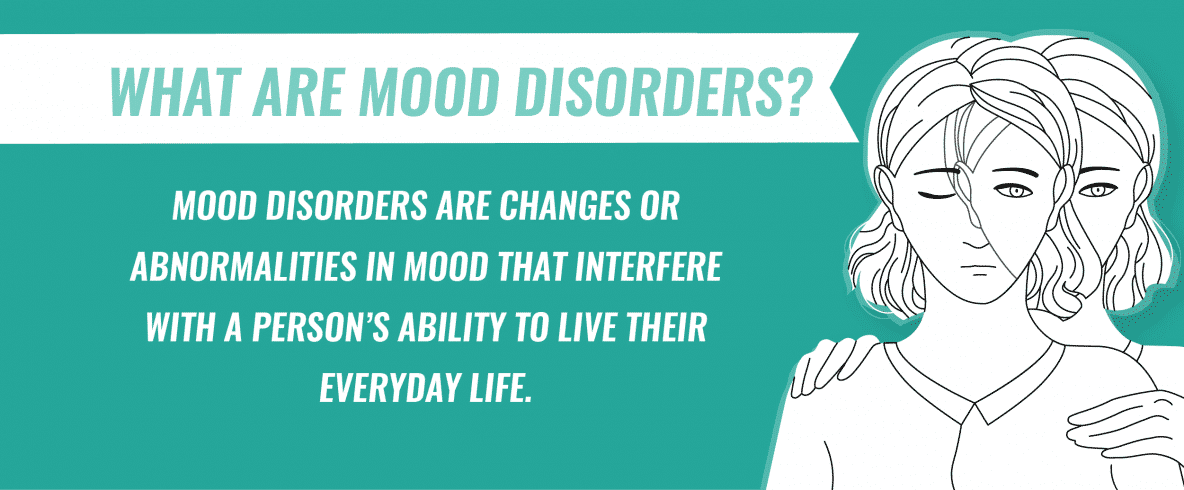 what are mood disorders infographic