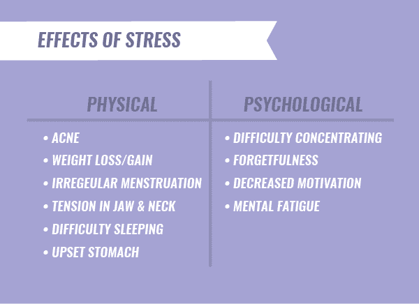 effects of stress infographic