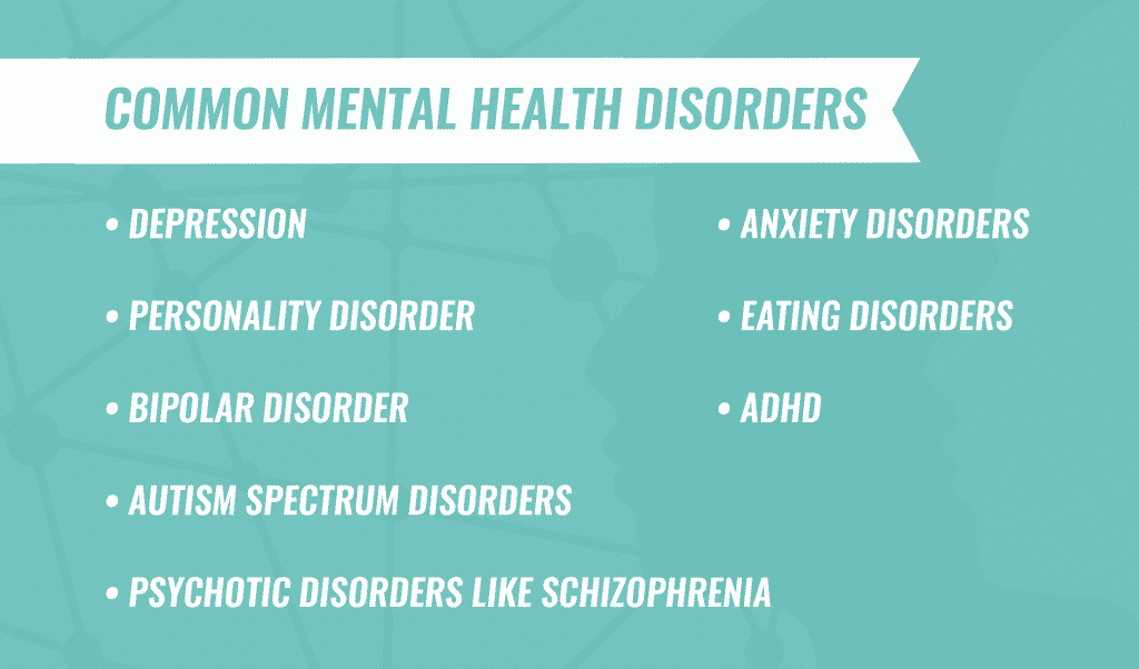 common mental health disorders infographic