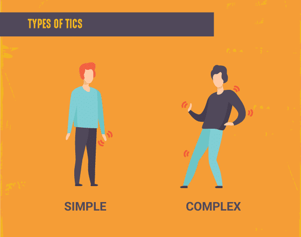 Infographic about the types of Tourette's tics