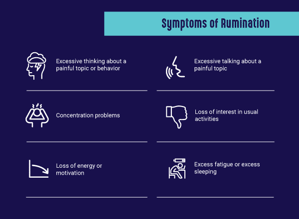 inforgraphic that lists the different symptoms of rumination