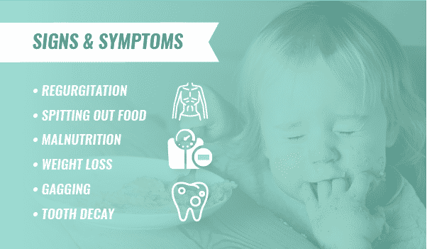 infographic listing the signs and symptoms of rumination disorder