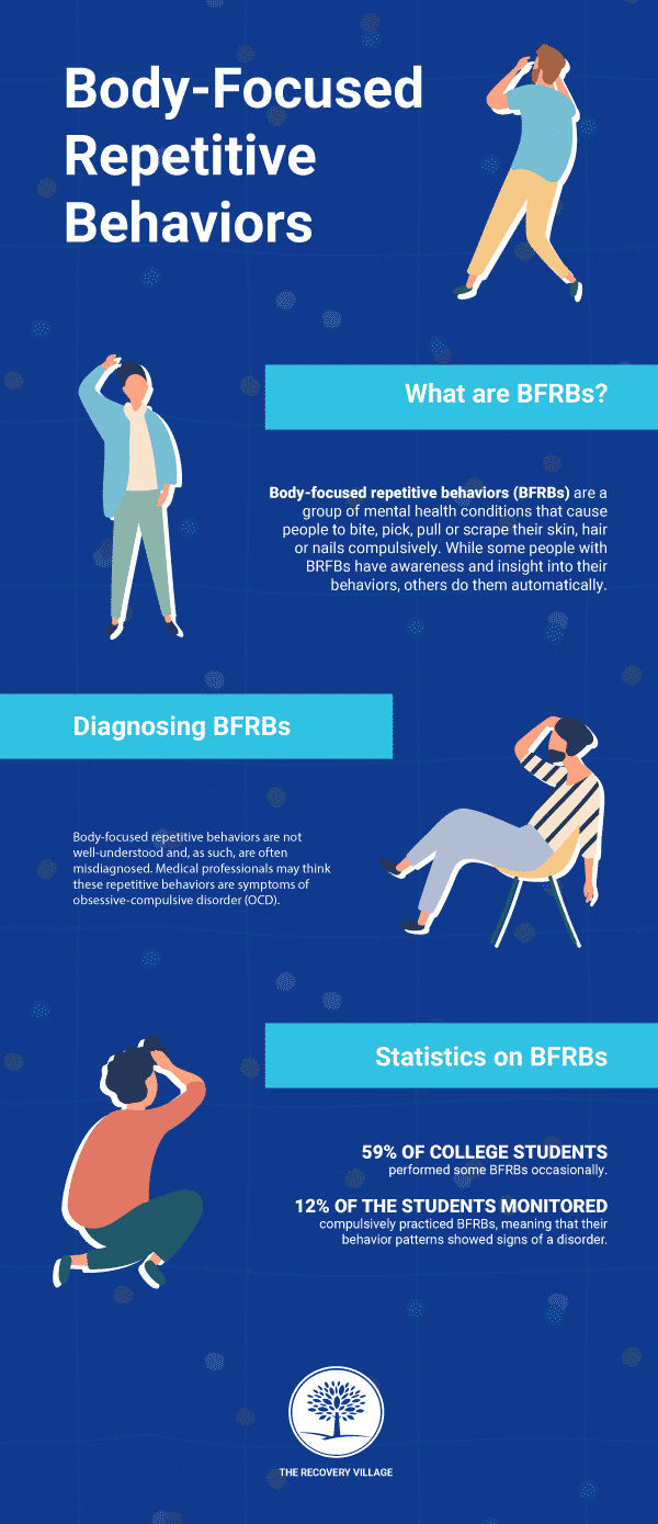 Infographic that details information on body-focused repetitive behaviors
