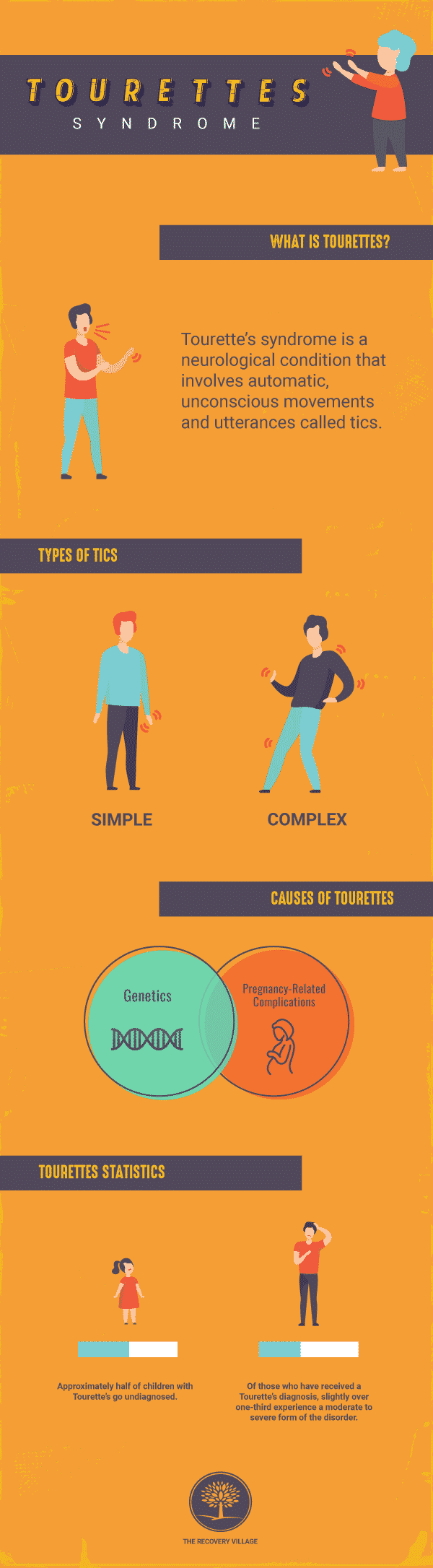 An infographic that details information about Tourettes