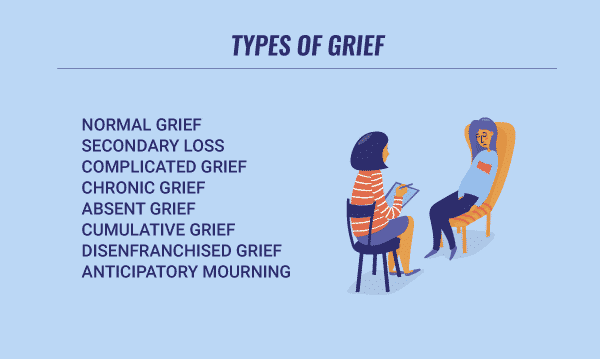 types of grief infographic