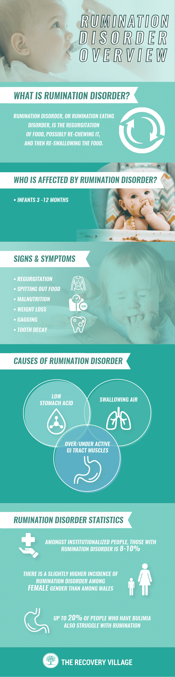 Infographic detailing information about rumination eating disorder