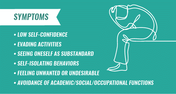 symptoms of avoidant personality disorder infographic