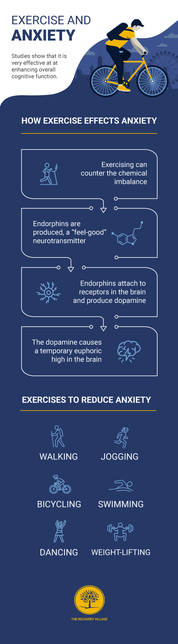 exercise and anxiety full infographic