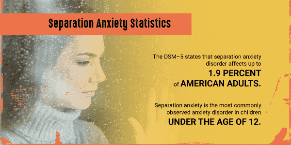 separation anxiety statistics infographic