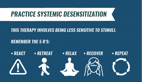 systemic desensitization infographic